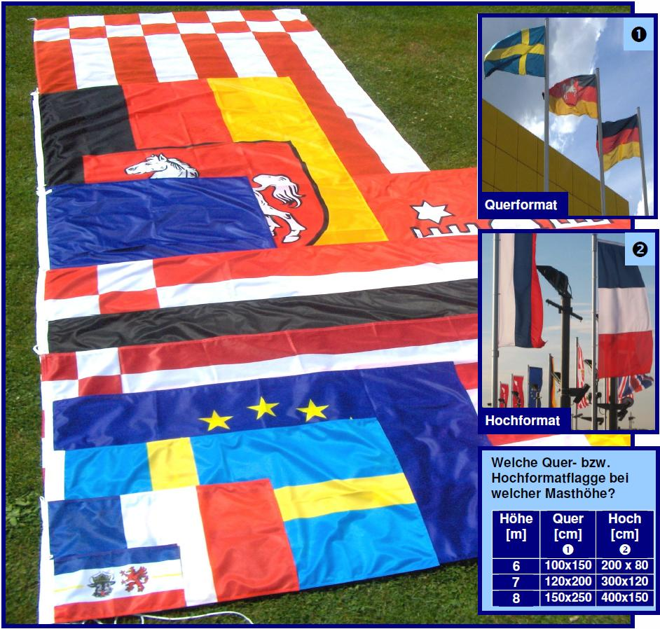 Nationalflaggen von HanseFlag